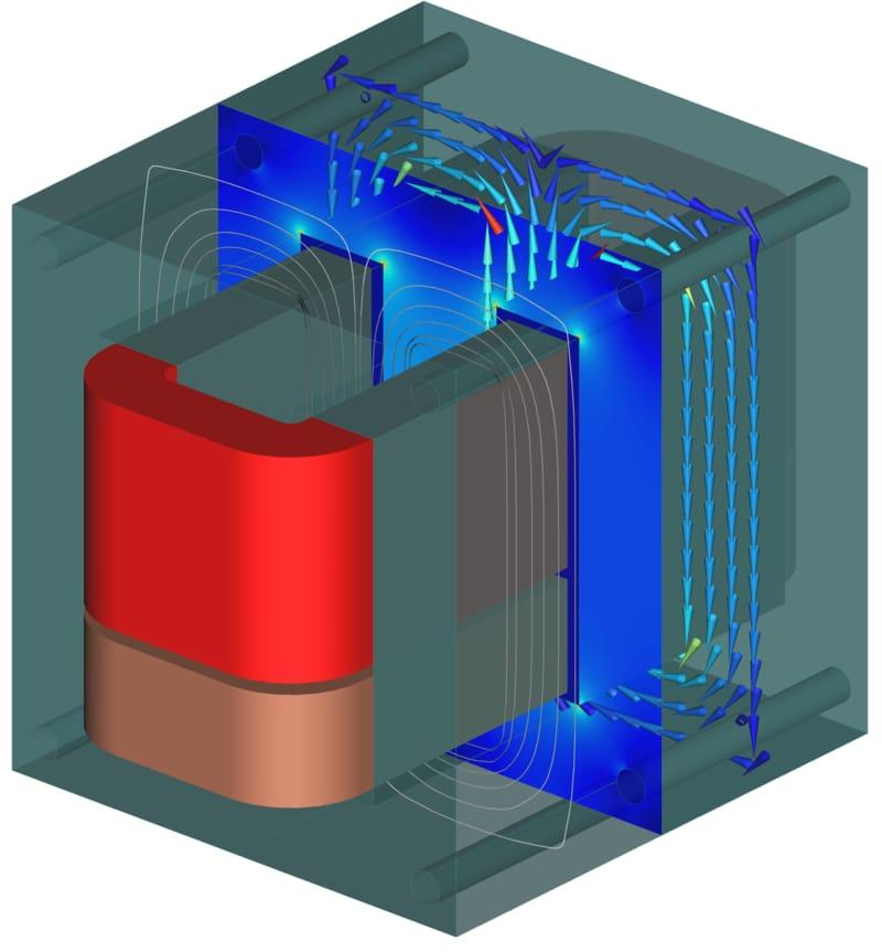 Composite Transformer